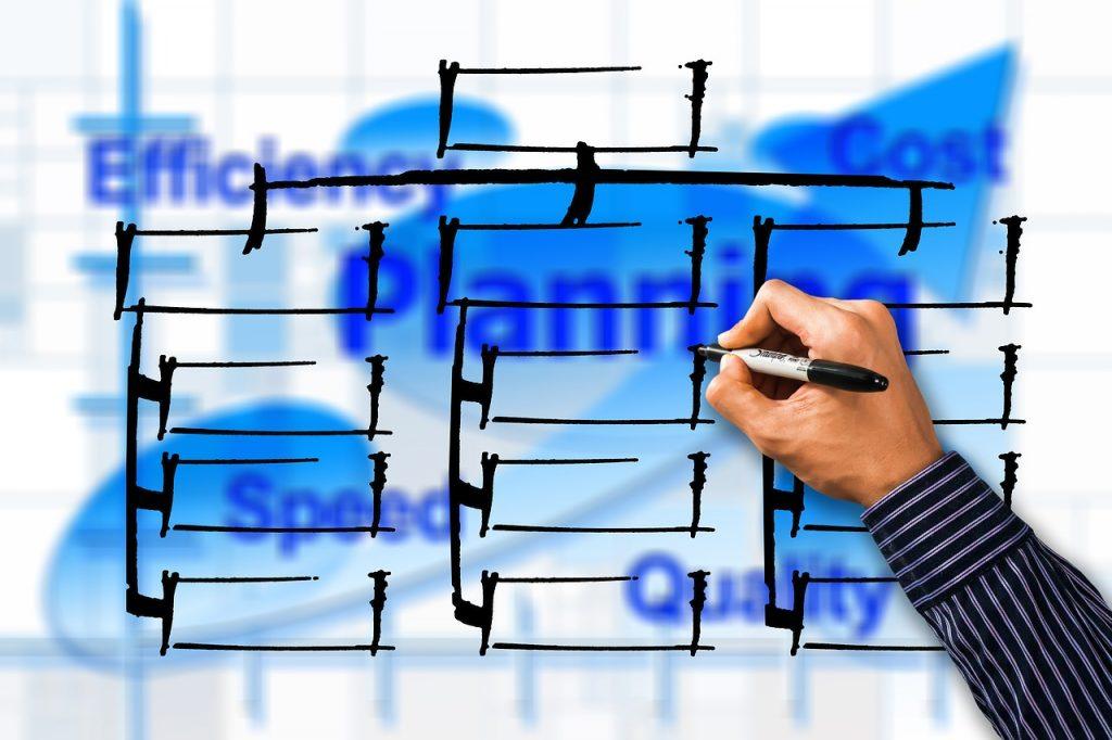 industrial automation services cip production process Optimization